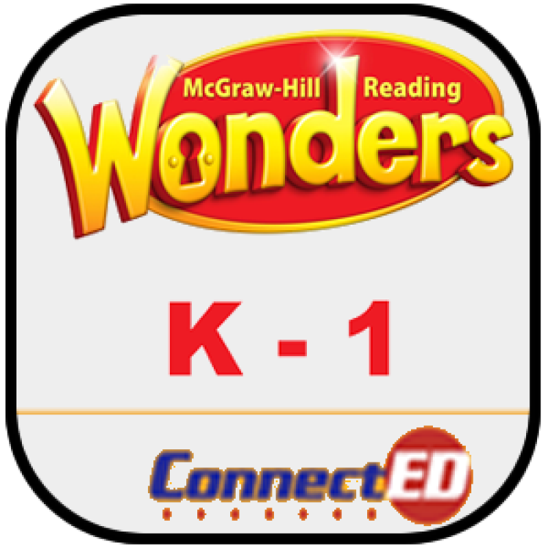 Reading Curriculum link for Wonders